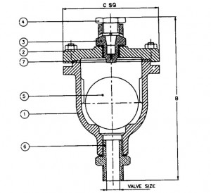C.I. Air Relief Valves (Front Sectional View)